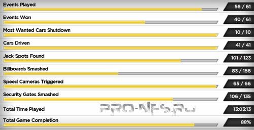 Cохранение (save 100%) для NFS: Most Wanted 2 (2012)